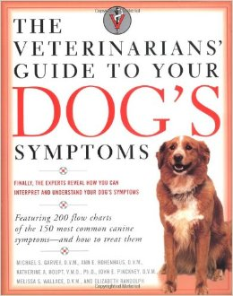 veterinarians-guide-to-your-dogs-symptoms