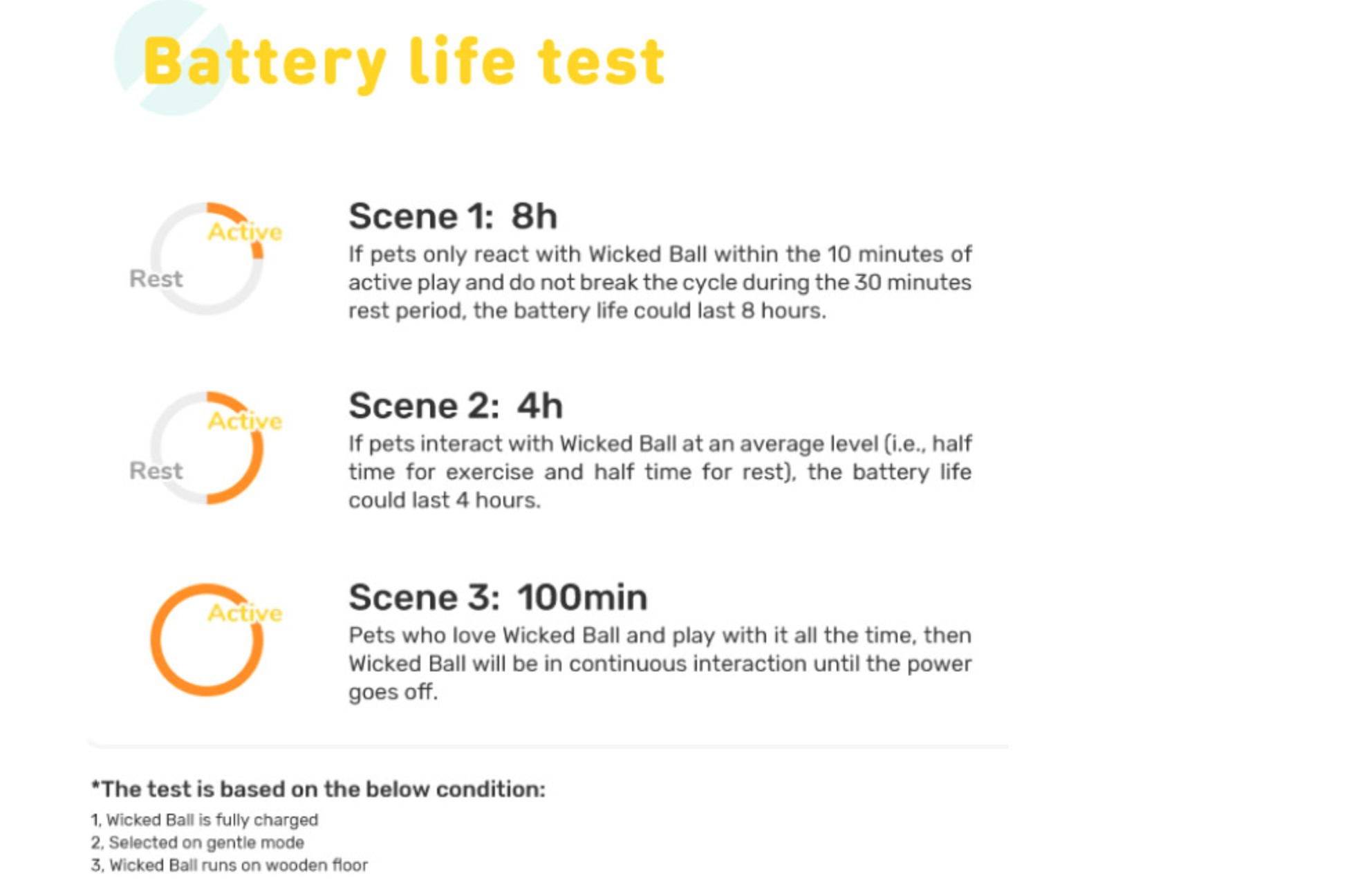 Wicked Ball battery life